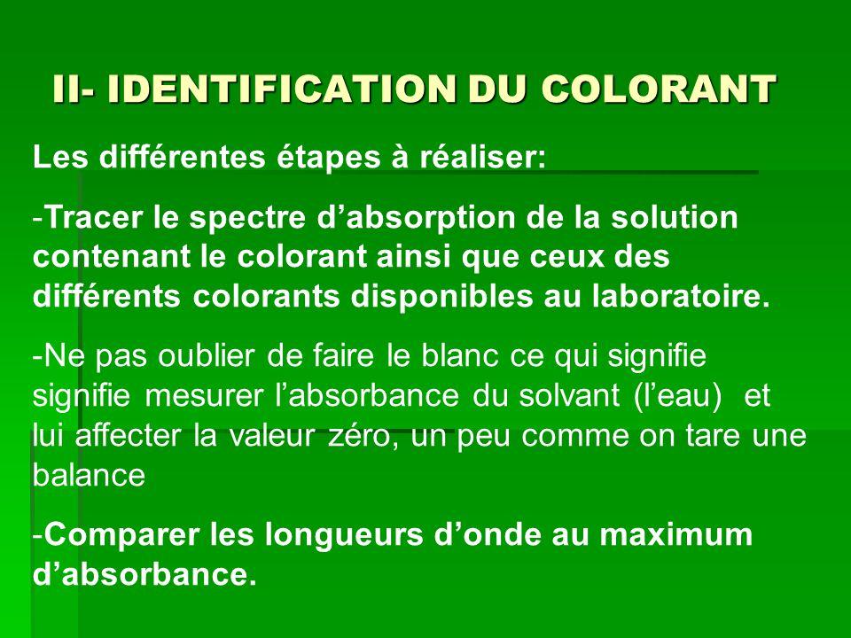 II- IDENTIFICATION DU COLORANT