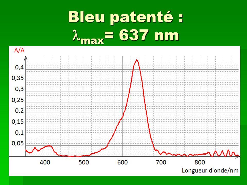 Bleu patenté : max= 637 nm