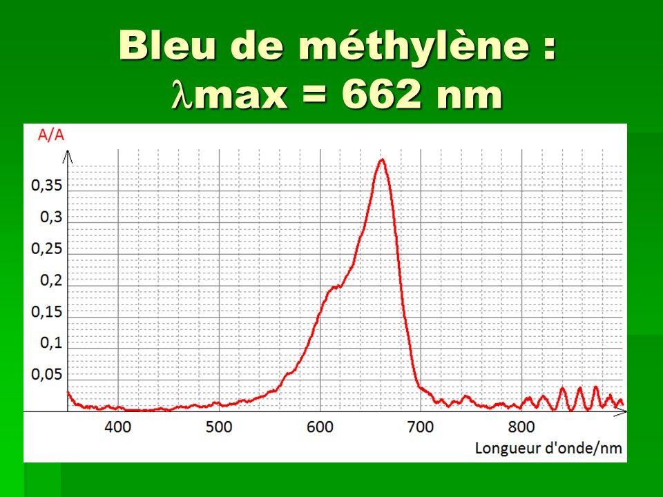 Bleu de méthylène : max = 662 nm