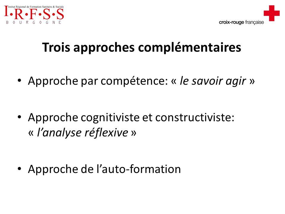 Trois approches complémentaires