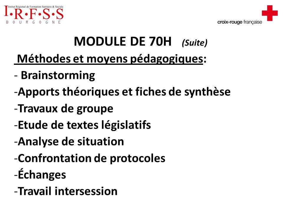 MODULE DE 70H (Suite) Méthodes et moyens pédagogiques: Brainstorming
