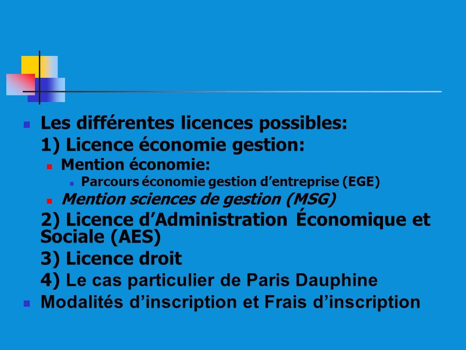 Les différentes licences possibles: 1) Licence économie gestion: