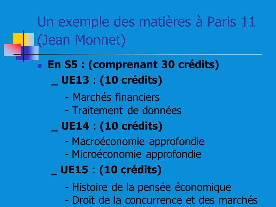 Un exemple des matières à Paris 11 (Jean Monnet)