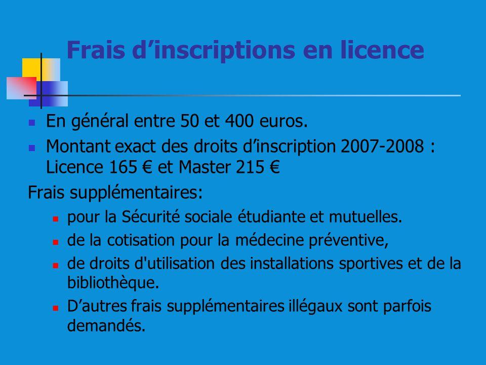 Frais d'inscriptions en licence