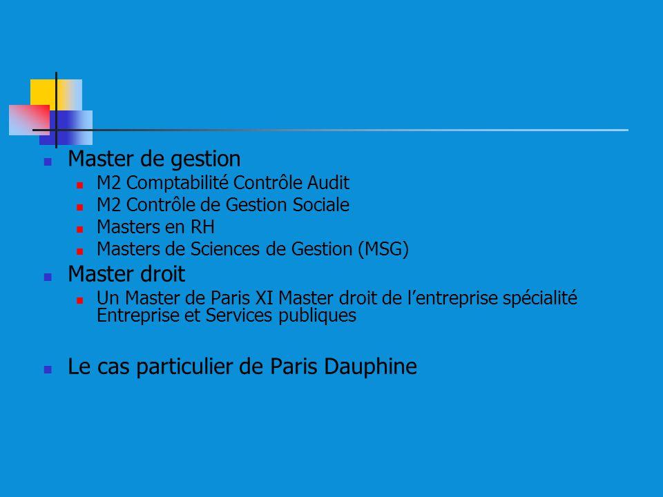 Le cas particulier de Paris Dauphine