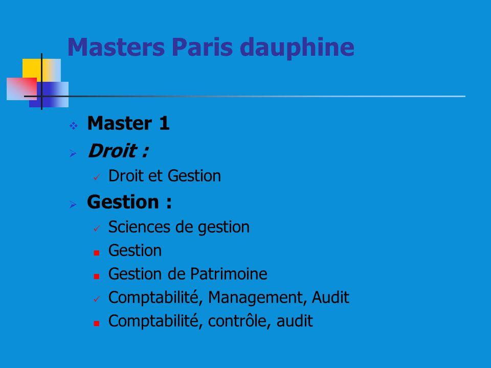 Masters Paris dauphine