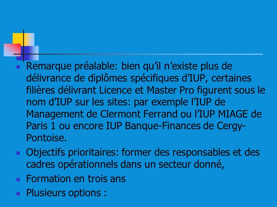 Remarque préalable: bien qu'il n'existe plus de délivrance de diplômes spécifiques d'IUP, certaines filières délivrant Licence et Master Pro figurent sous le nom d'IUP sur les sites: par exemple l'IUP de Management de Clermont Ferrand ou l'IUP MIAGE de Paris 1 ou encore IUP Banque-Finances de Cergy-Pontoise.