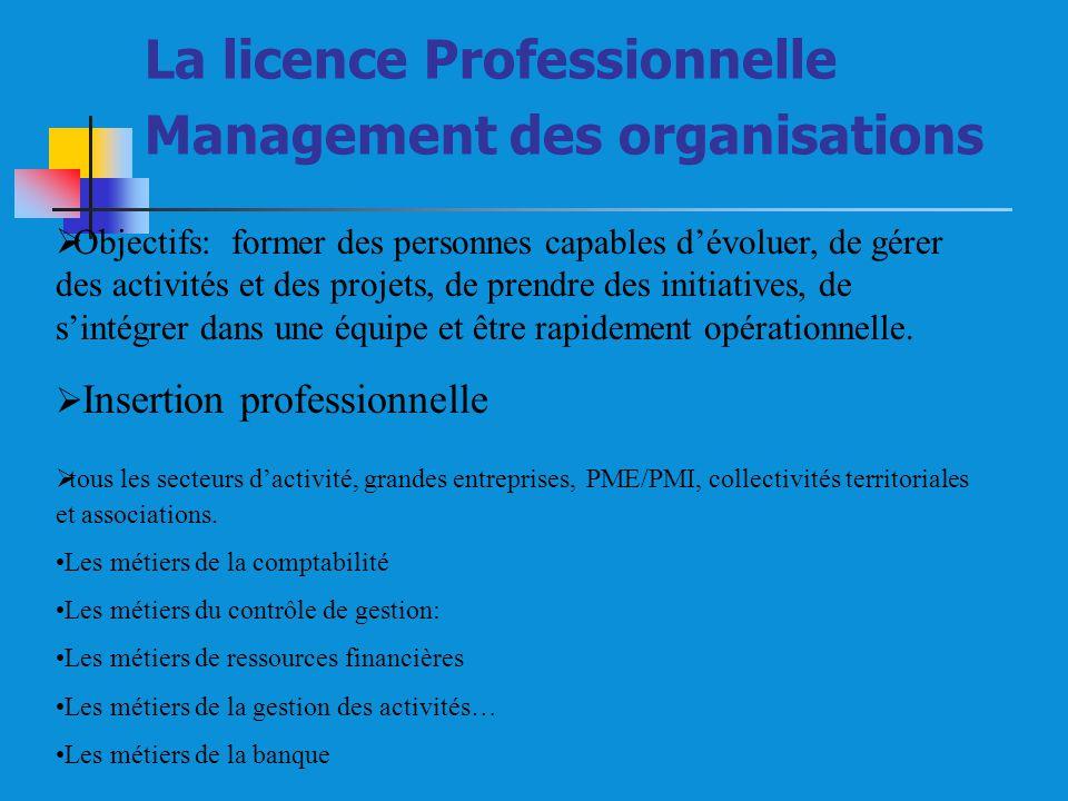 La licence Professionnelle Management des organisations
