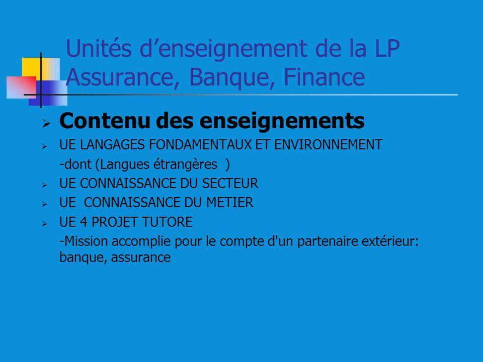 Unités d'enseignement de la LP Assurance, Banque, Finance