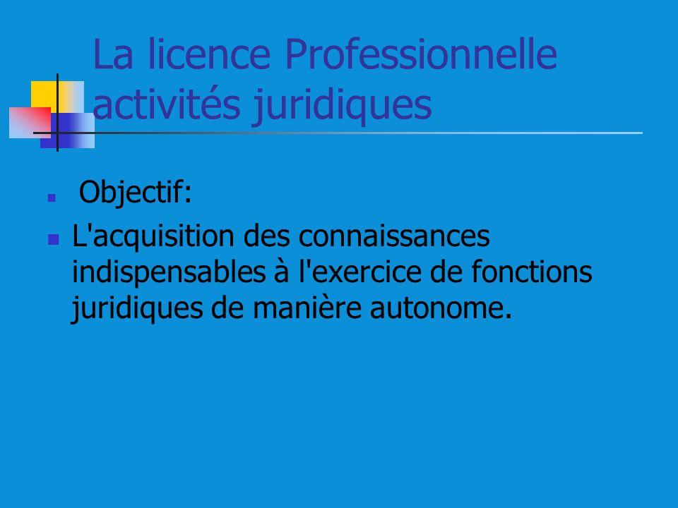 La licence Professionnelle activités juridiques