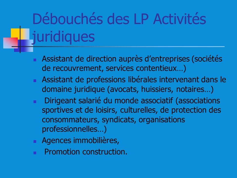 Débouchés des LP Activités juridiques