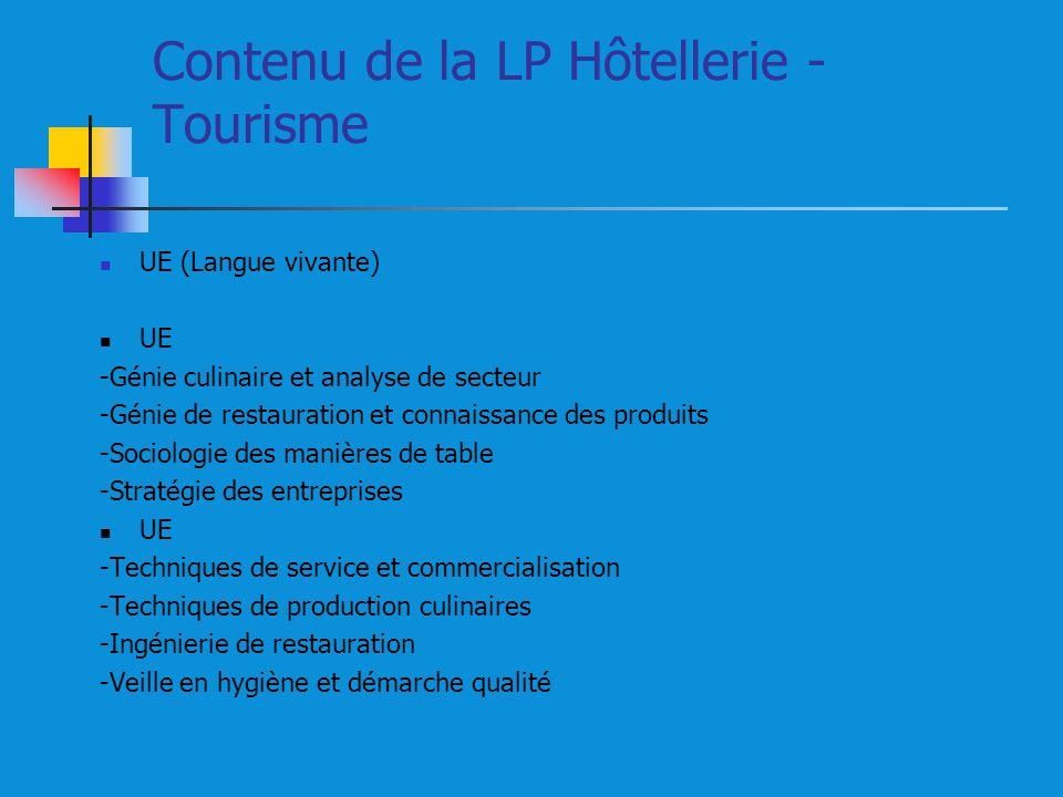 Contenu de la LP Hôtellerie -Tourisme