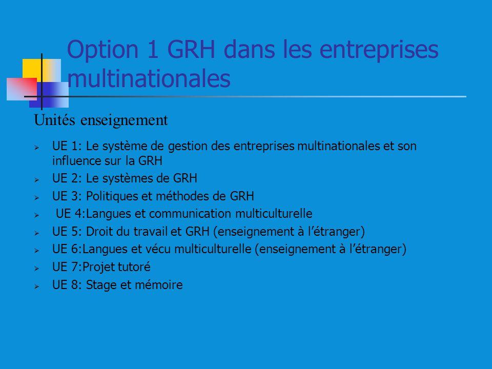 Option 1 GRH dans les entreprises multinationales