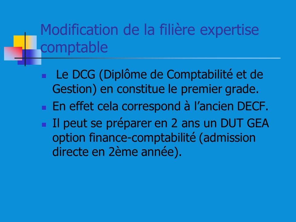 Modification de la filière expertise comptable