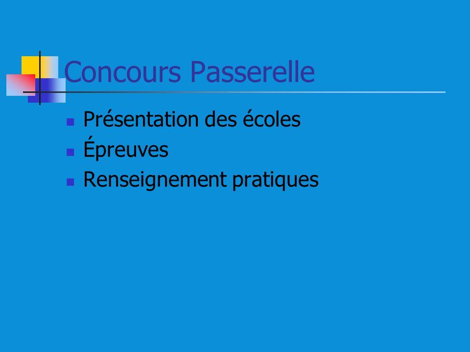 Concours Passerelle Présentation des écoles Épreuves