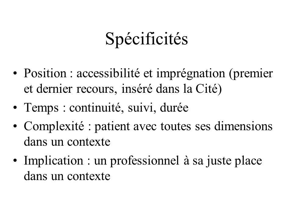 Spécificités Position : accessibilité et imprégnation (premier et dernier recours, inséré dans la Cité)