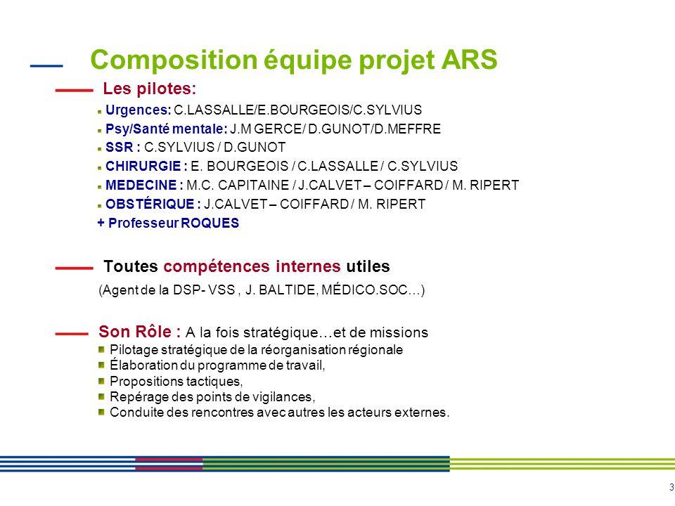 Composition équipe projet ARS