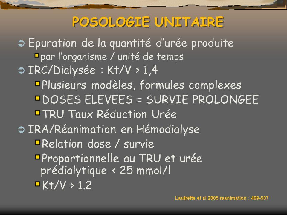 POSOLOGIE UNITAIRE Epuration de la quantité d'urée produite