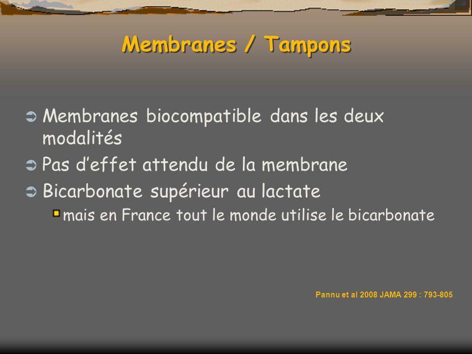 Membranes / Tampons Membranes biocompatible dans les deux modalités