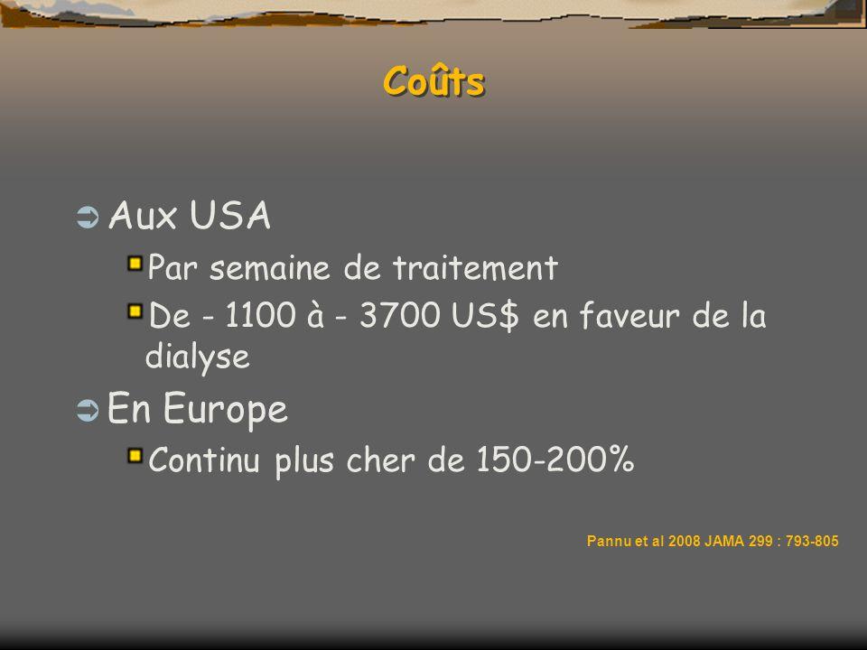 Coûts Aux USA En Europe Par semaine de traitement