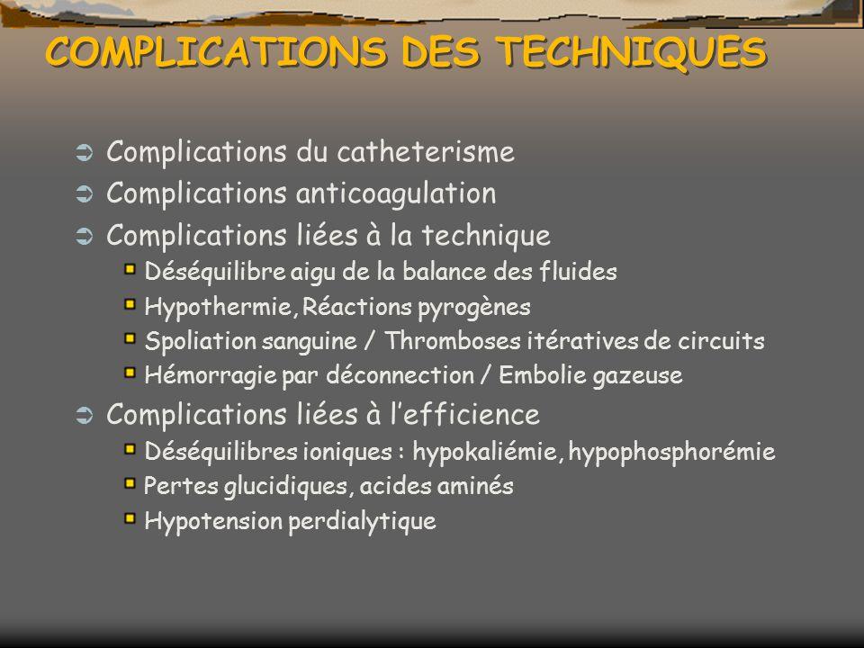 COMPLICATIONS DES TECHNIQUES
