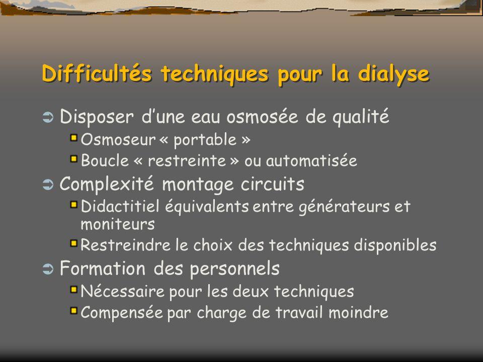 Difficultés techniques pour la dialyse