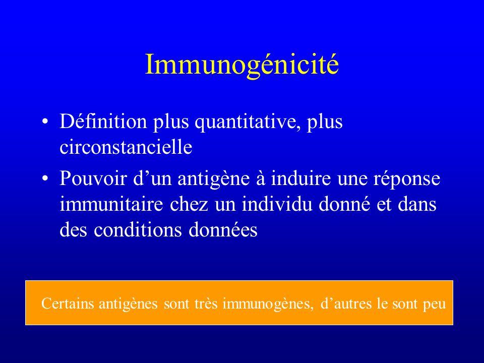 Immunogénicité Définition plus quantitative, plus circonstancielle
