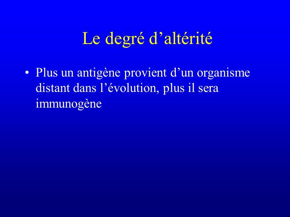 Le degré d'altérité Plus un antigène provient d'un organisme distant dans l'évolution, plus il sera immunogène.