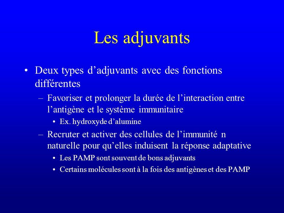 Les adjuvants Deux types d'adjuvants avec des fonctions différentes