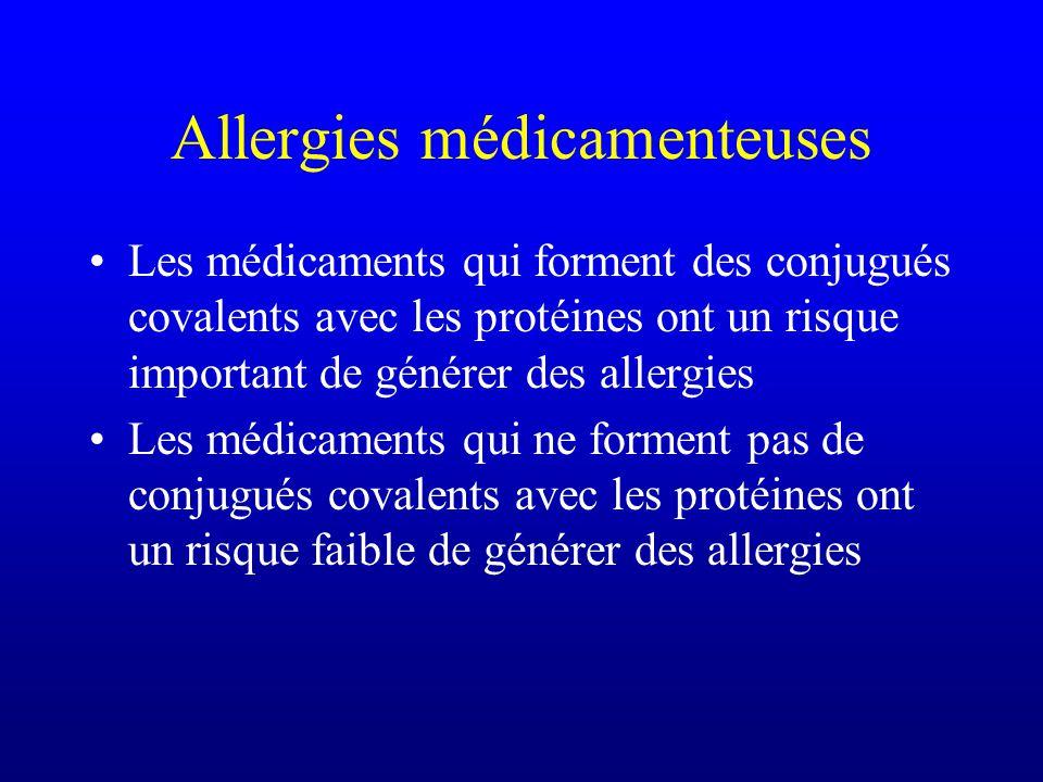 Allergies médicamenteuses