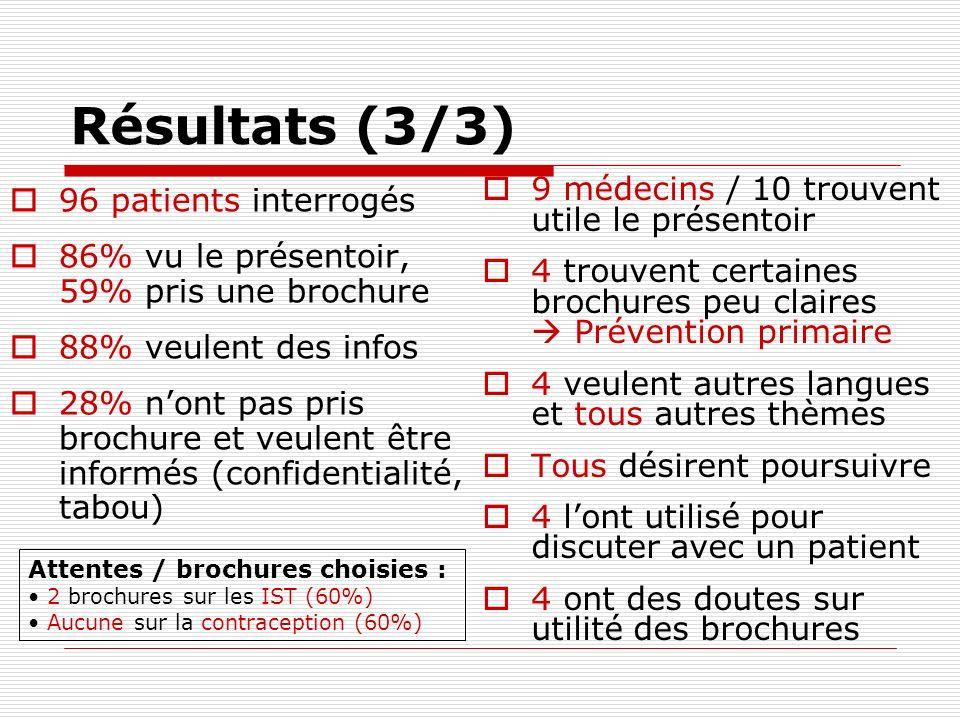 Résultats (3/3) 9 médecins / 10 trouvent utile le présentoir
