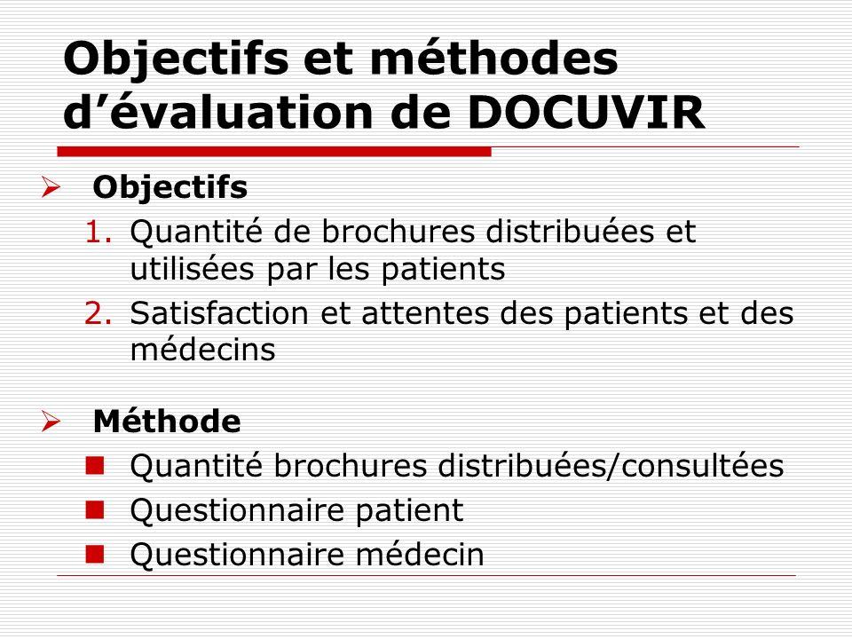 Objectifs et méthodes d'évaluation de DOCUVIR