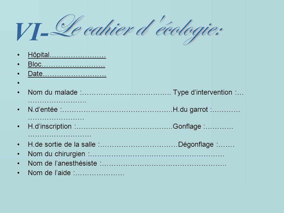 VI- Le cahier d écologie: Hôpital…………………… Bloc……………………… Date………………………