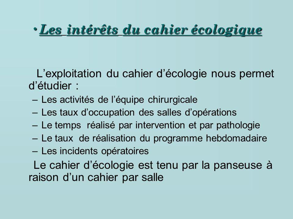 Les intérêts du cahier écologique