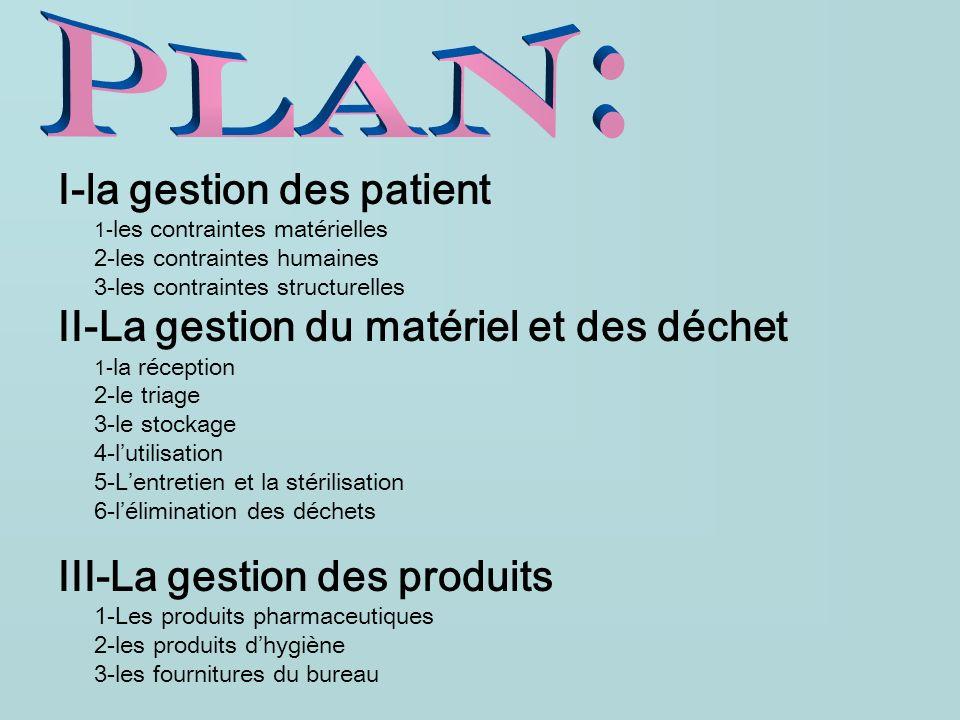 plan: I-la gestion des patient II-La gestion du matériel et des déchet
