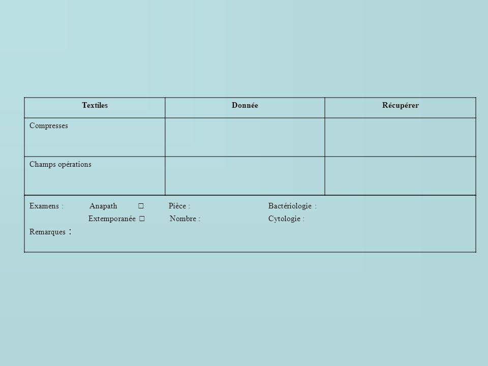 Extemporanée □ Nombre : Cytologie :