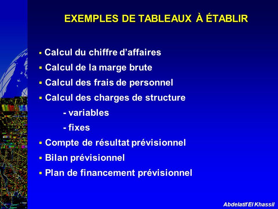 EXEMPLES DE TABLEAUX À ÉTABLIR