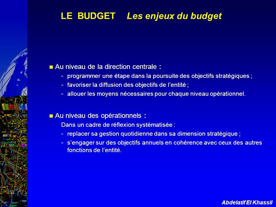 LE BUDGET Les enjeux du budget