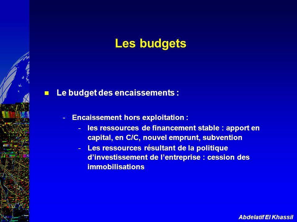 Les budgets Le budget des encaissements :