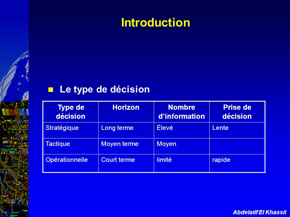 Introduction Le type de décision Type de décision Horizon