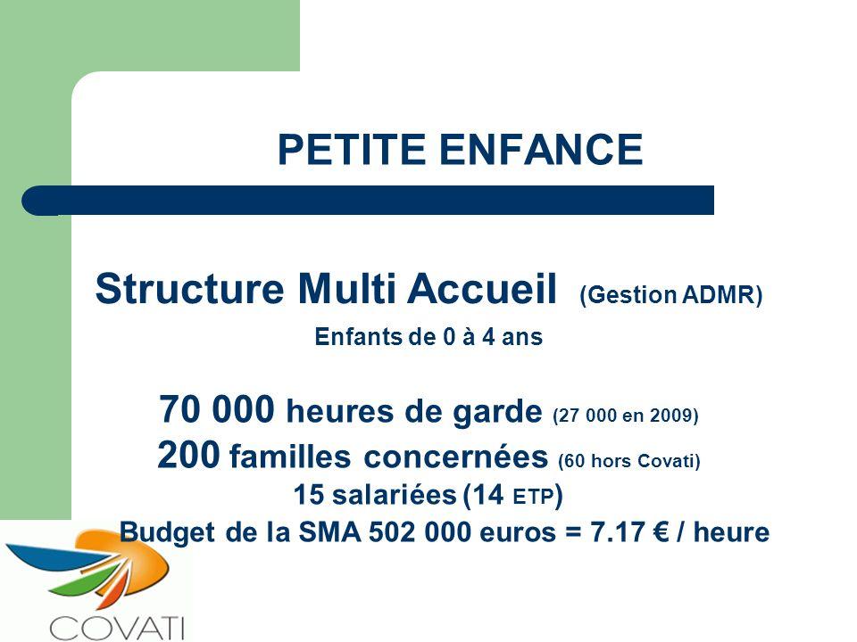 PETITE ENFANCE Structure Multi Accueil (Gestion ADMR)