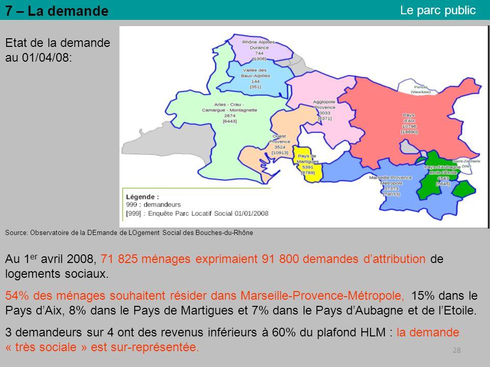7 – La demande Le parc public Etat de la demande au 01/04/08: