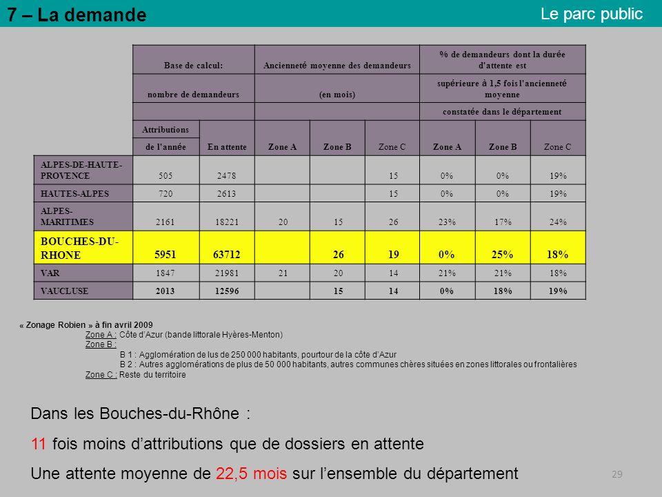 7 – La demande Le parc public Dans les Bouches-du-Rhône :
