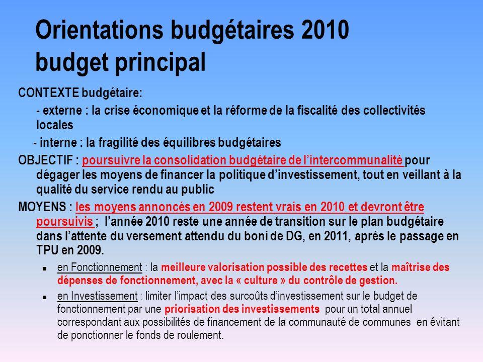 Orientations budgétaires 2010 budget principal