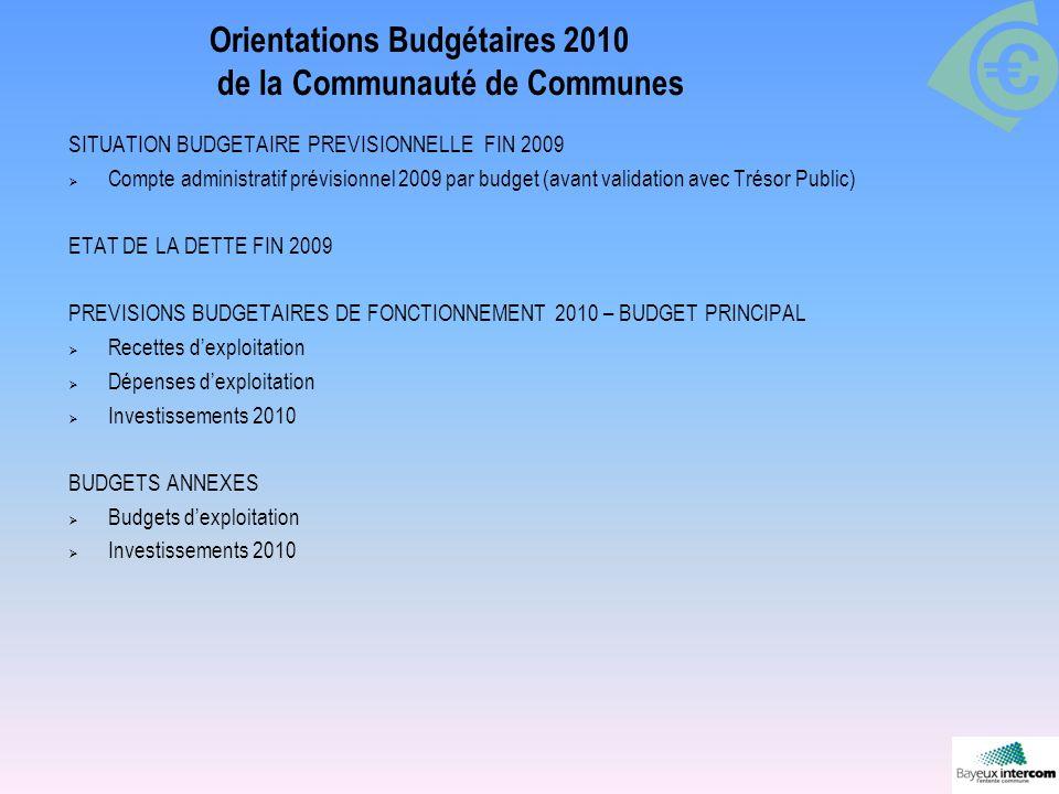 Orientations Budgétaires 2010 de la Communauté de Communes