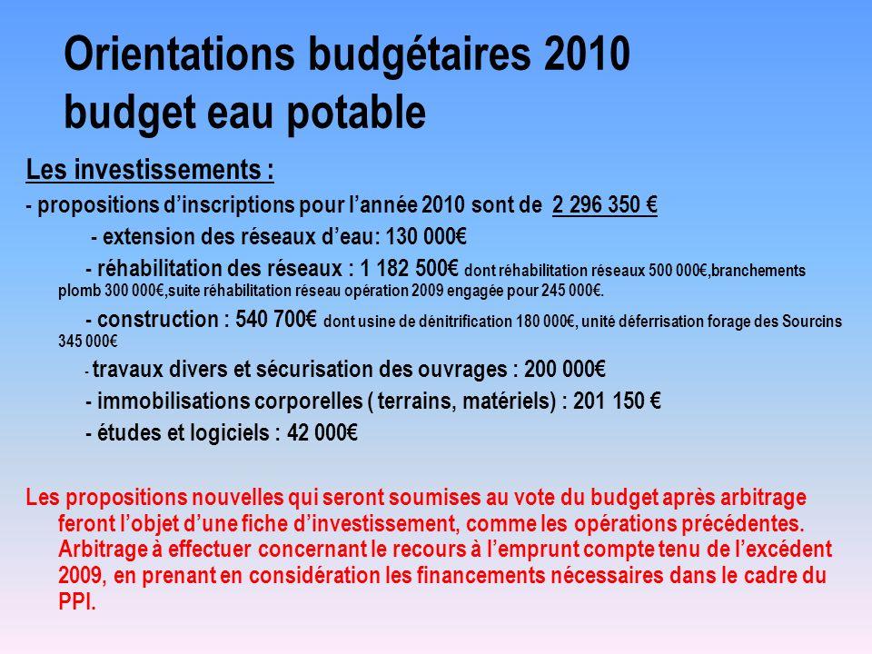Orientations budgétaires 2010 budget eau potable