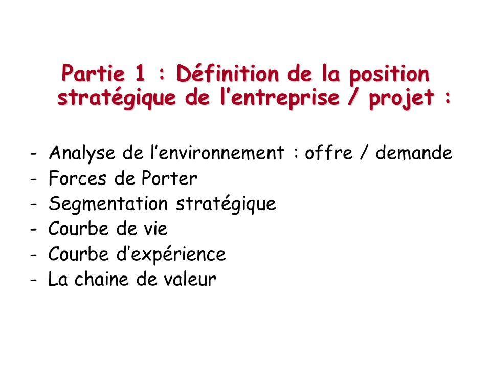 Partie 1 : Définition de la position stratégique de l'entreprise / projet :