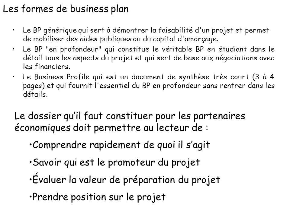Les formes de business plan