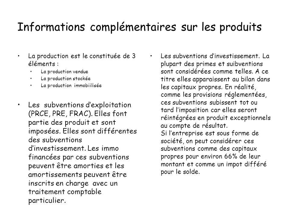 Informations complémentaires sur les produits