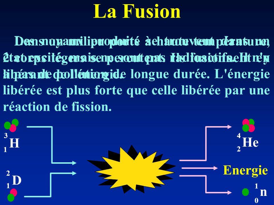 La FusionDans un milieu porté à haute température, 2 corps légers se percutent. Ils fusionnent en libérant de l énergie.